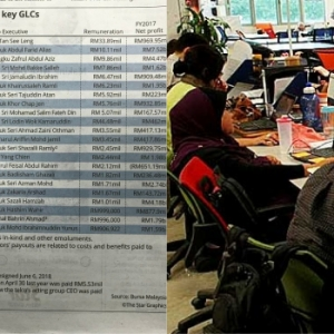 Punca Gaji Pekerja Malaysia 'Ciput' - CEO Gaji Berjuta, Tapi Pekerja RM2500 Saja?