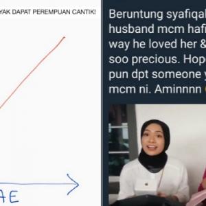 """Hanya Lelaki Kaya Layak Dapat Isteri Cantik"" - Sarkastik Tapi Ramai Pula Netizen Setuju"